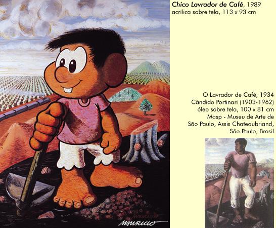 Obras Arte Obras Para Releitura em Artes